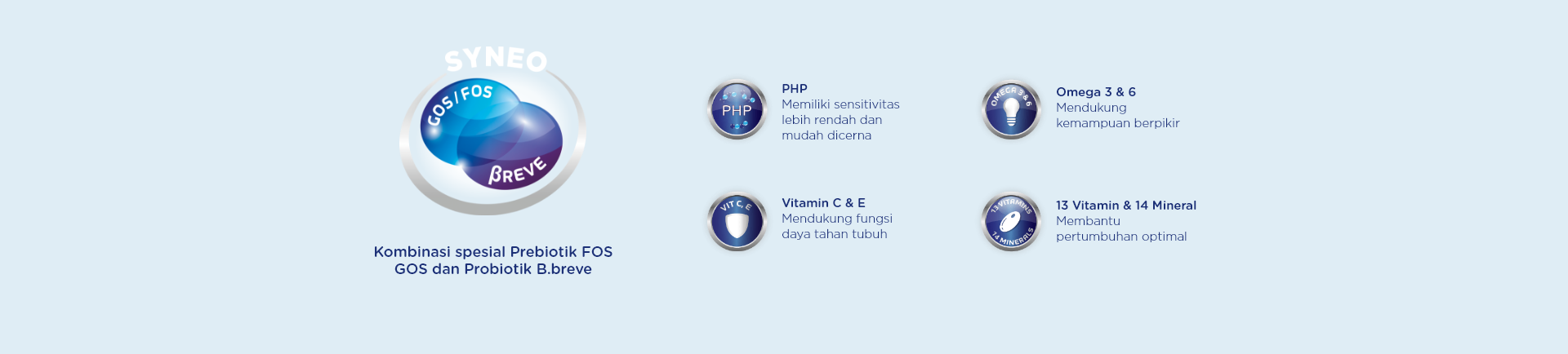 Banner Tab Product Prosyneo