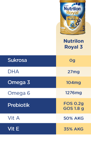 Ingredients Nutrilon Royal 3_1