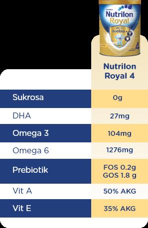 Ingredients Nutrilon Royal 4